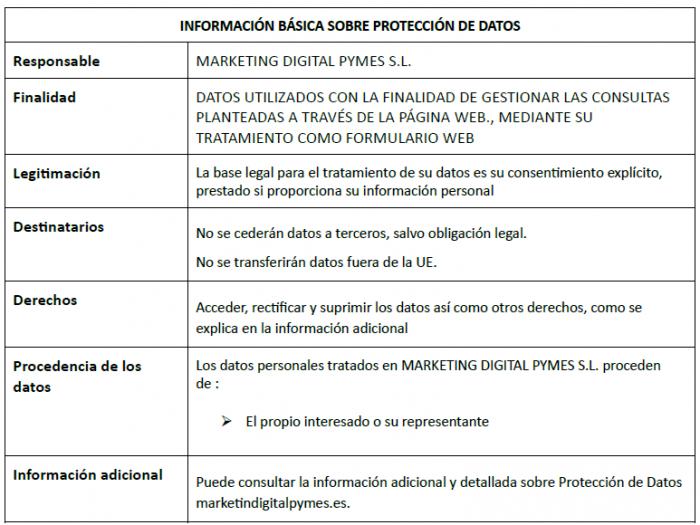 INFORMACION PROTECCIÓN DE DATOS